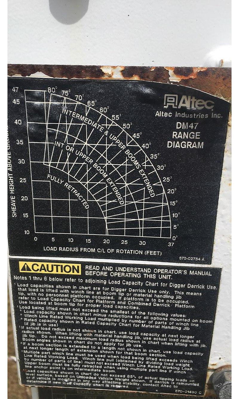 2007 international 4300 lot ocala fl equipment auction 10 26 rh auctionresource com Yamaha Wiring Diagram Yamaha Wiring Diagram